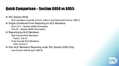 irc section 6056 2 emerging categories for trusted business aca salt
