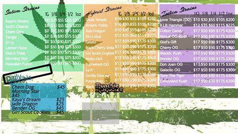 menu design hd professional digital signage templates signagecreator