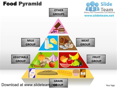 diagram of the food pyramid food pyramid powerpoint diagrams and powerpoint templates
