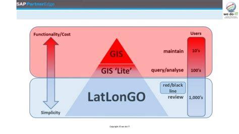 Latlongo Erp Mobility Solution Enabling The Spatial | latlongo gis agnostic sap certified erp mobility solution