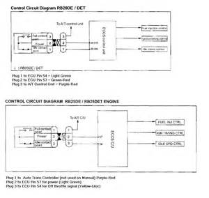 rb25det neo wiring harness s13 for diagram wordoflife me
