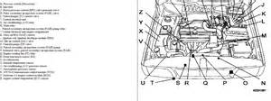 Volvo S70 Engine Diagram Volvo V70 T5 Engine Diagram Volvo Get Free Image About