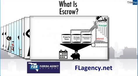 what is escrow when buying a house what is escrow when buying a house 28 images mortgage definitions what is escrow