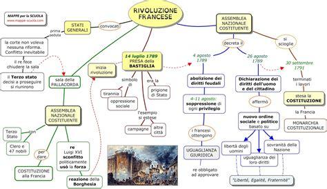 tema sull illuminismo storia rivoluzione francese mappa concettuale la