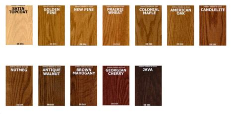 general finishes gel stain color chart general finishes gel stain color chart wood and stains