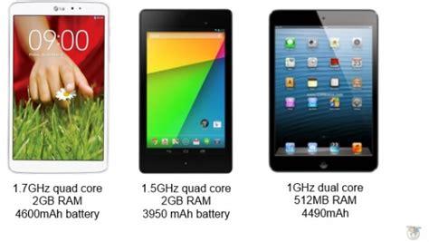 nexus 7 charger specs lg g pad 8 3 vs mini vs new nexus 7 how the specs