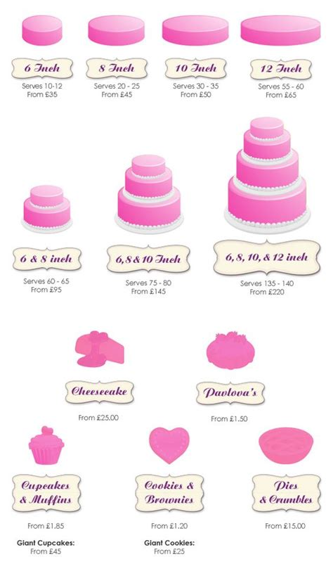 Torten Preise by Image Detail For Ariella S Cakes Cakes For All