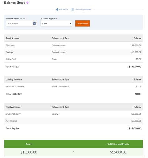 Balance Sheet Template For Small Business by Business Balance Sheet Template Gse Bookbinder Co