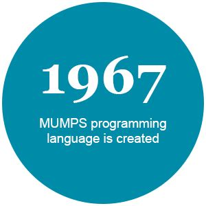 Mumps Programmer by The Laboratory Of Computer Science Celebrating 50 Years Of Innovation