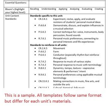 math unit plan template ubd math lesson plans algebraic expressions and equations