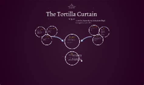 the tortilla curtain the tortilla curtain by hannah sofie aanonsen on prezi