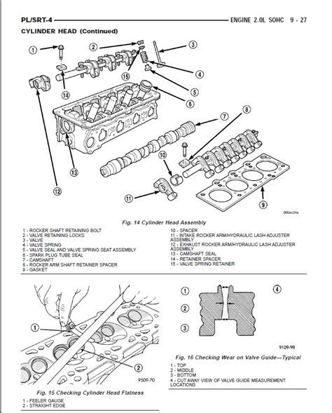 free download parts manuals 2005 dodge neon engine control 2004 dodge neon srt 4 factory service repair manual s manuals