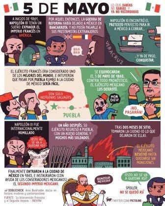 Memes Del 5 De Mayo - v 237 a pictoline