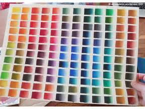 Comment Faire Du Bleu En Peinture