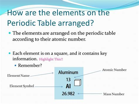 Elements In The Periodic Table Are Arranged According To organization of the periodic table ppt