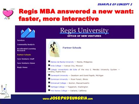 Regis Mba In Marketing by I Marketing Visual Model 2 0 With Show And Tell Exles