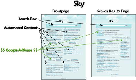 adsense search adsense search engine script 187 scriptmafia org download