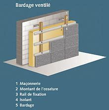Cloison Béton Cellulaire by D 233 Coration De La Maison Parement Sur Beton Cellulaire