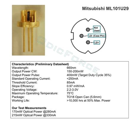 laser diodes price list laser diode price list 28 images mitsubishi 150 200mw 660nm laser diode 400mw pulse to18 5