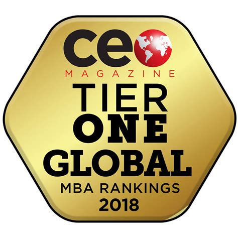 Rit Mba Apply by Ceo Magazine Rankings 2018 Sbs Swiss Business School In