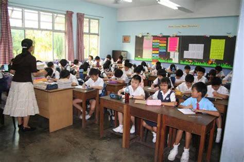 Meja Belajar Malaysia ciri bilik darjah unggul mari belajar