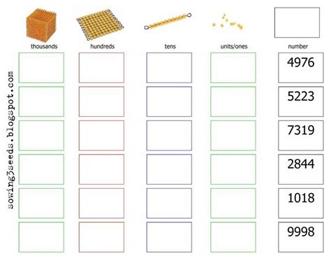 printable montessori activities golden bead place value worksheet montessori math