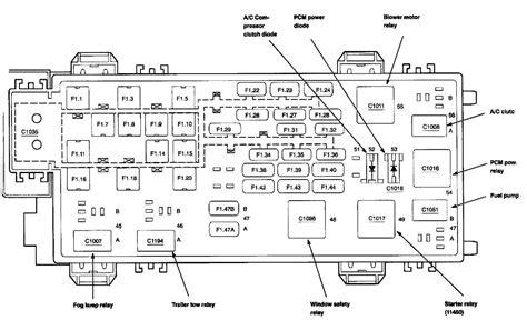 2001 ford explorer sport fuse diagram 2001 ford explorer sport trac fuse diagram car interior