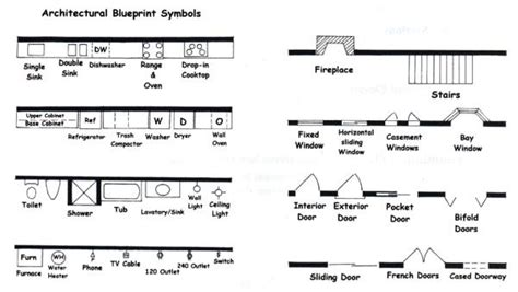 electrical architectural symbols for floor plans floor plan symbols google search kitchen design ideas