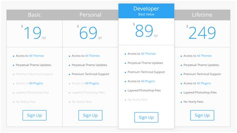 pricing table 11 amazing pricing tables for spunger