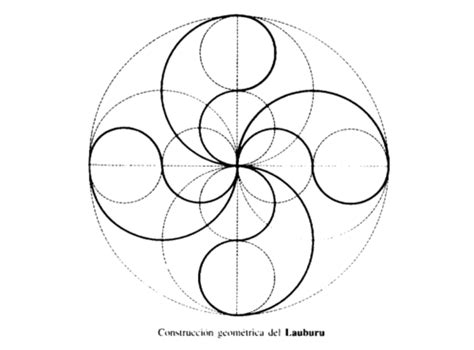 The Circle Blueprint Decoding The Conscious And Unconscious Ebook 2017 intelligent design geometry consciousness and entanglement 137 9 mesoamerica code