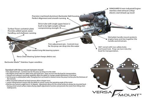 23 hp vanguard mud motor buy 23 horsepower 23hp swomp mud motors