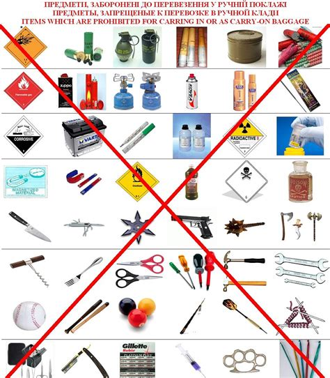 Prohibited Cabin Baggage Items by