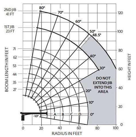 ton diagram 18 ton national 571e2