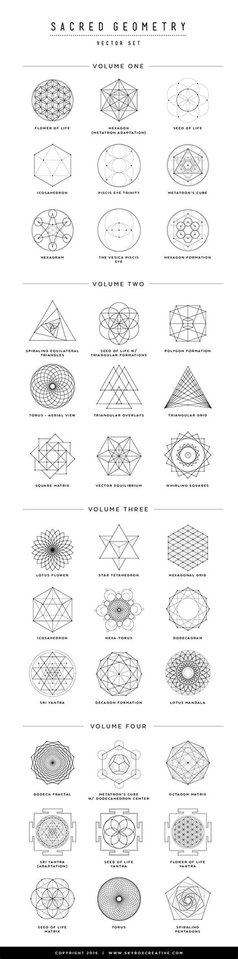 the meaning of sacred geometry part 3 the womb of sacred 36 sacred geometry vectors and their meanings bored art