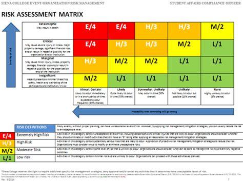 Risk Assessment Spreadsheet by Worksheet Risk Analysis Worksheet Caytailoc Free