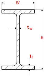 ipe 200 section properties dimensions of steel beams type ipe and inp european