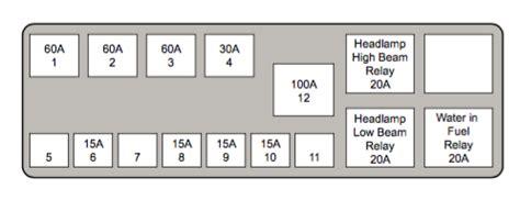 surprising mahindra 4540 wiring diagrams contemporary