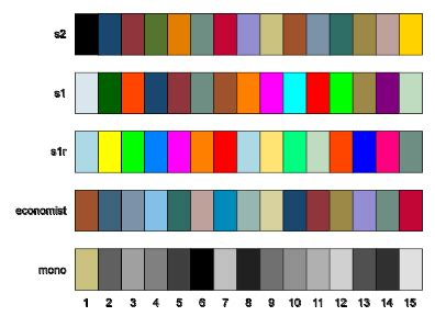 12 all colors palettes color palettes symbol palettes and line