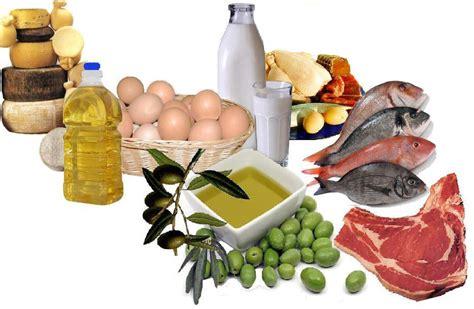 lipidi alimenti grassi idrogenati olio di palma colesterolo e lamentele