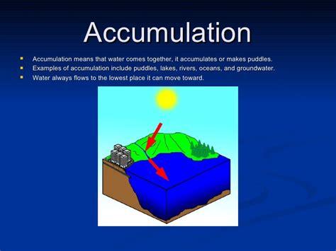 Accumulation Pictures