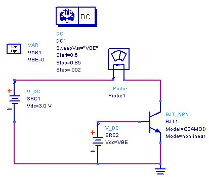 pin diode in ads an ads simulation exle
