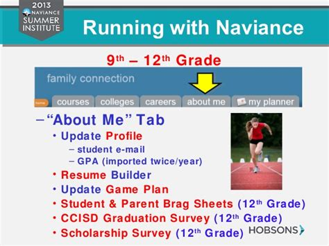 resume in naviance ebook database how to use resume builder in naviance naviance with