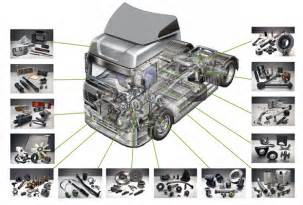 Volvo Commercial Parts Products Spare Parts Volvo Tsipisis