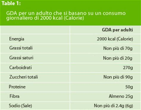 chilocalorie alimenti bestfarma it tabelle nutrizionali degli alimenti
