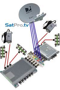 convert your swm 8 into a swm 16 for directv with power