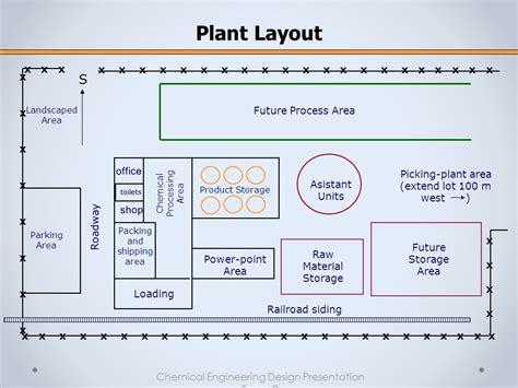 facility layout presentation chemical engineering design presentation team d ppt download