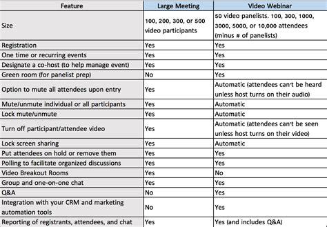 virtual event showdown large meeting  video webinar