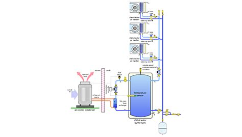 comfort masters heating and cooling hydronic cooling for smaller buildings 2014 08 15