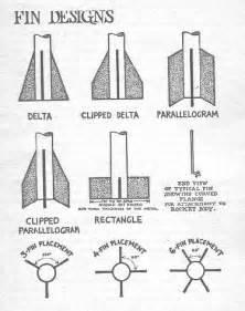 rocket fin shapes