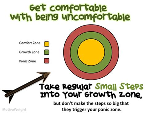 motiveweight get comfortable with being uncomfortable